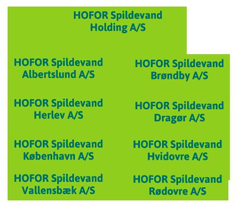 HOFOR Spildevand Holding A/S