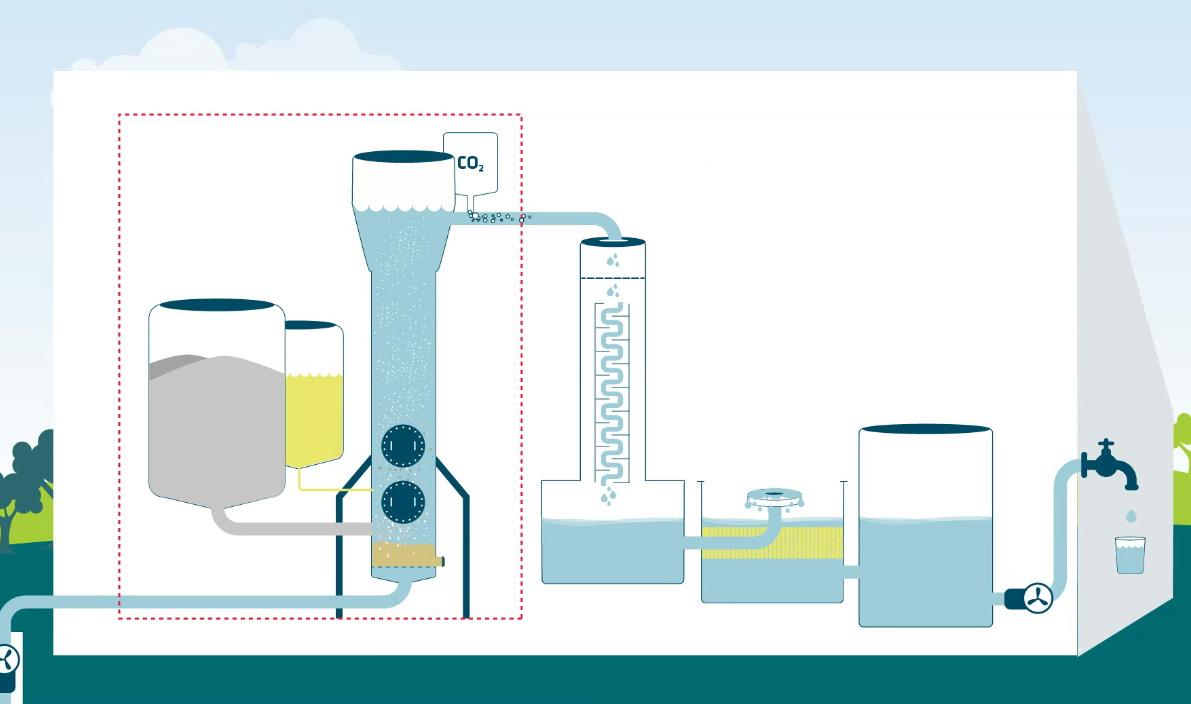 Illustration af proces for blødgøring af vand